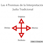 Las 4 Premisas de la Interpretación Judía Tradicional